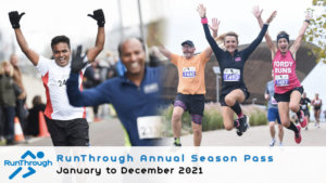 RunThrough Annual Season Pass 2021